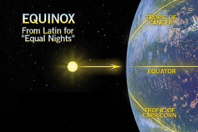 equinox_accuweather